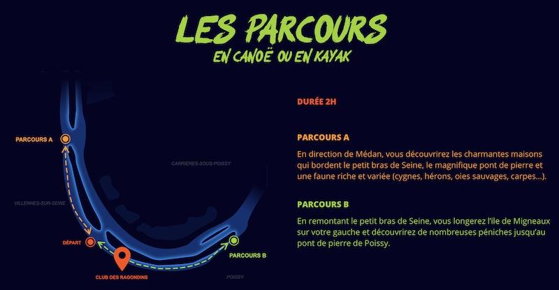 parcours kayak Villennes-sur-Seine